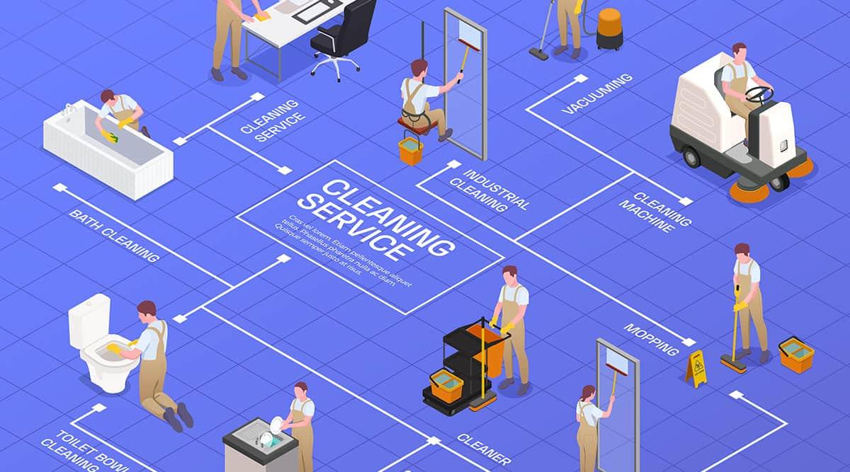 Illustration of mobile workforce management software
